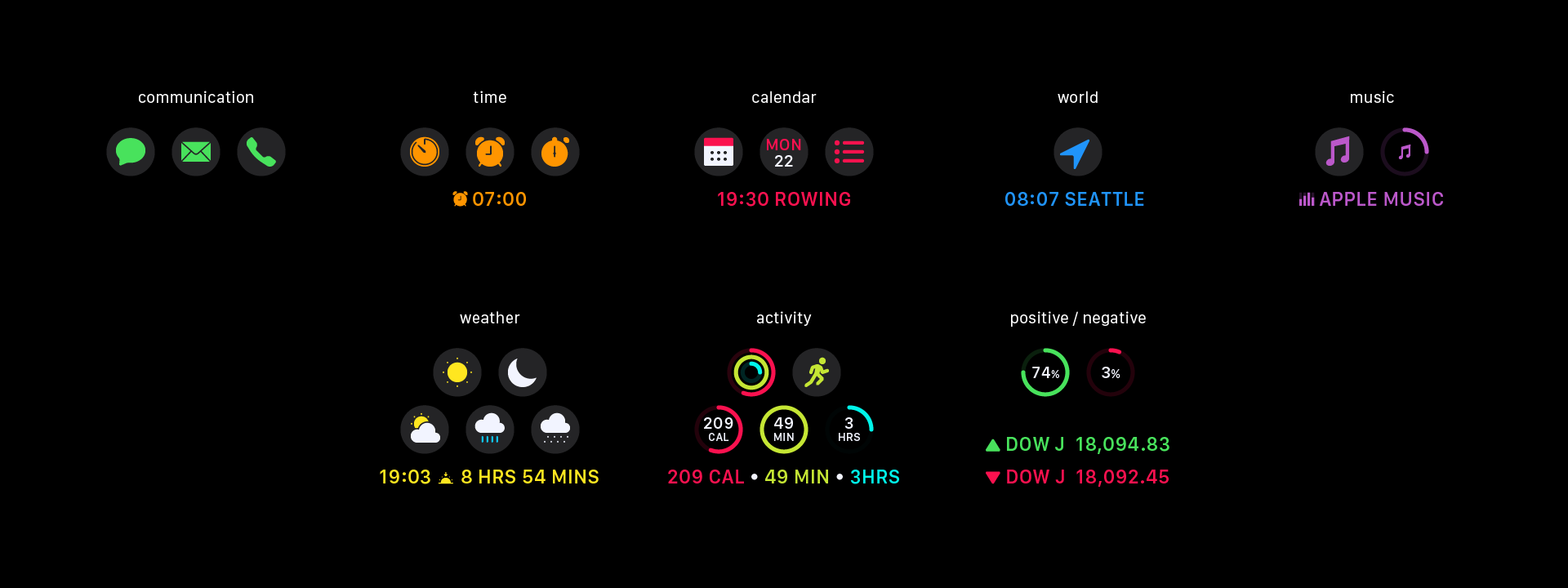 WatchOS complication colors